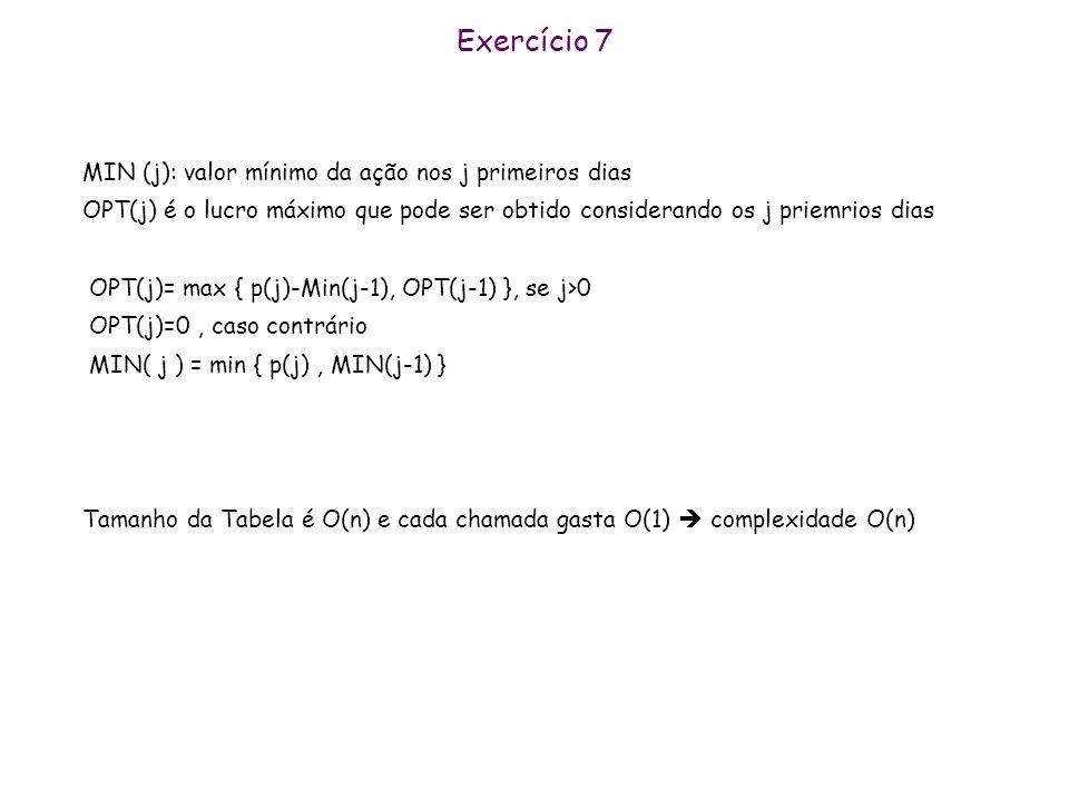 Exercício 7 MIN (j): valor mínimo da ação nos j primeiros dias
