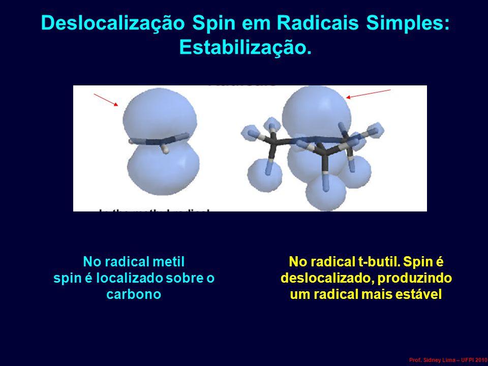 Deslocalização Spin em Radicais Simples: Estabilização.