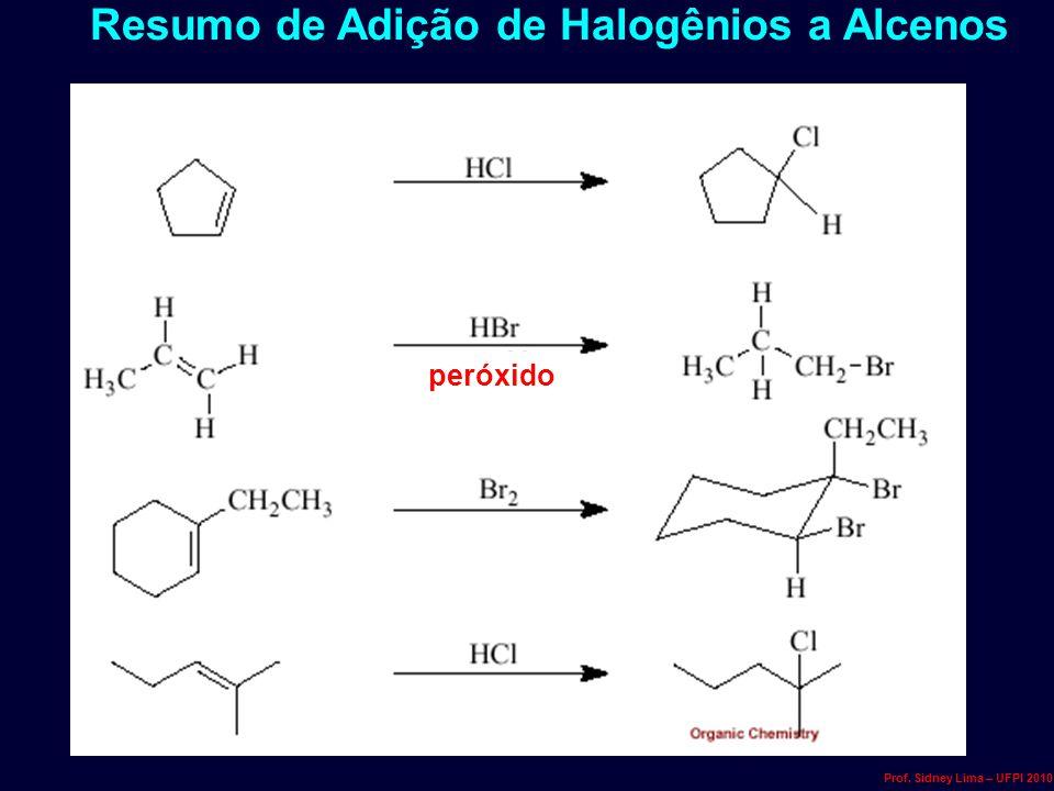 Resumo de Adição de Halogênios a Alcenos