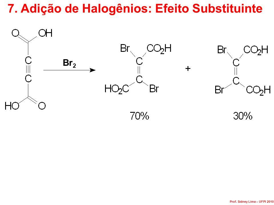 7. Adição de Halogênios: Efeito Substituinte