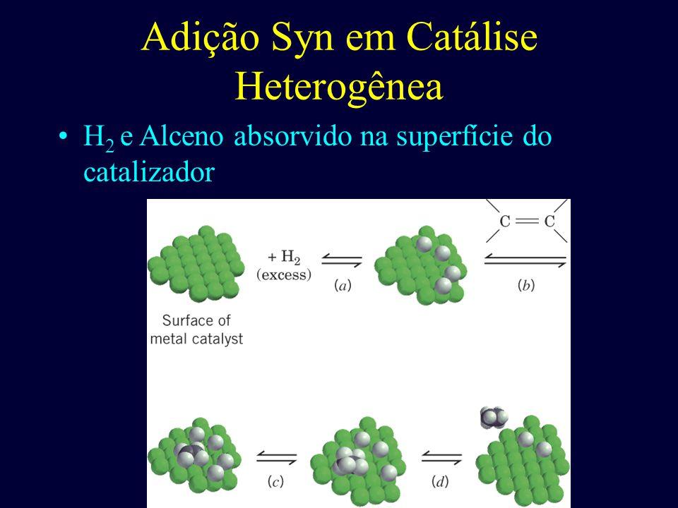 Adição Syn em Catálise Heterogênea