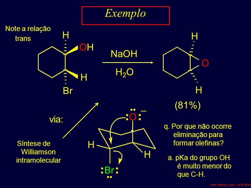 Síntese de Williamson intramolecular