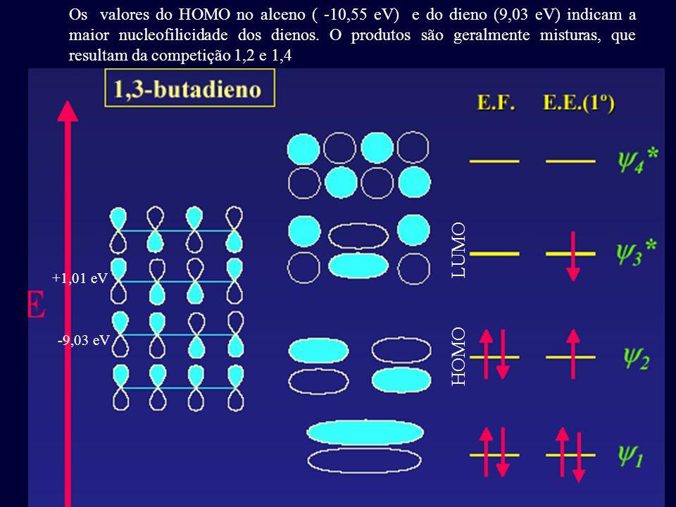Os valores do HOMO no alceno ( -10,55 eV) e do dieno (9,03 eV) indicam a maior nucleofilicidade dos dienos. O produtos são geralmente misturas, que resultam da competição 1,2 e 1,4