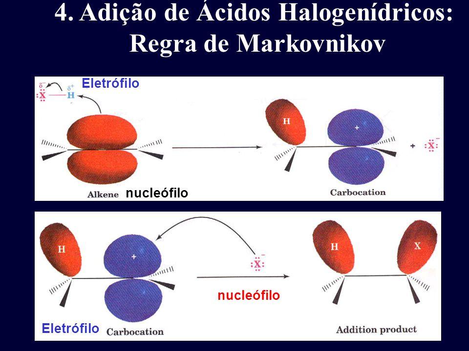 4. Adição de Ácidos Halogenídricos: