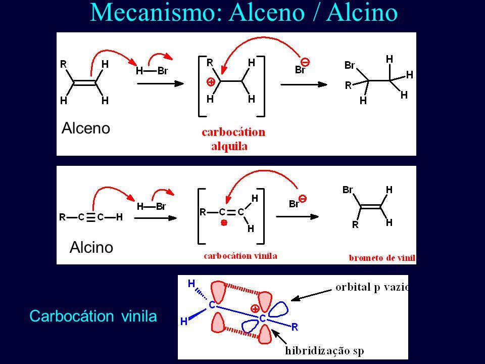 Mecanismo: Alceno / Alcino