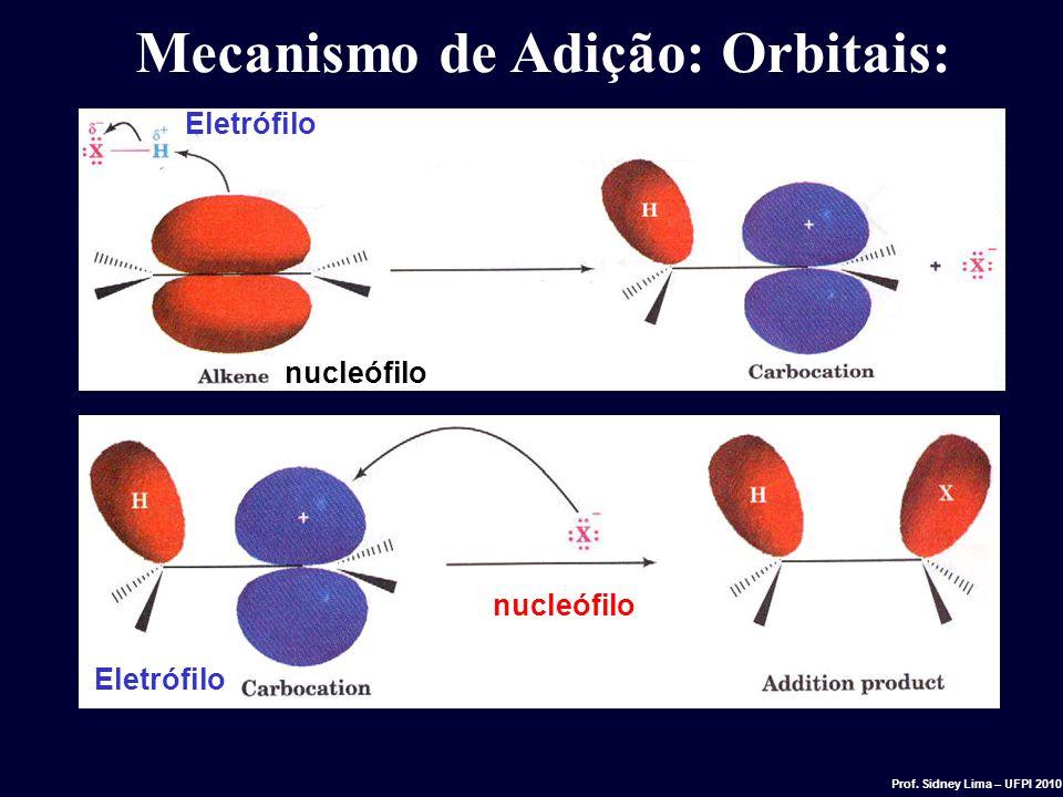 Mecanismo de Adição: Orbitais: