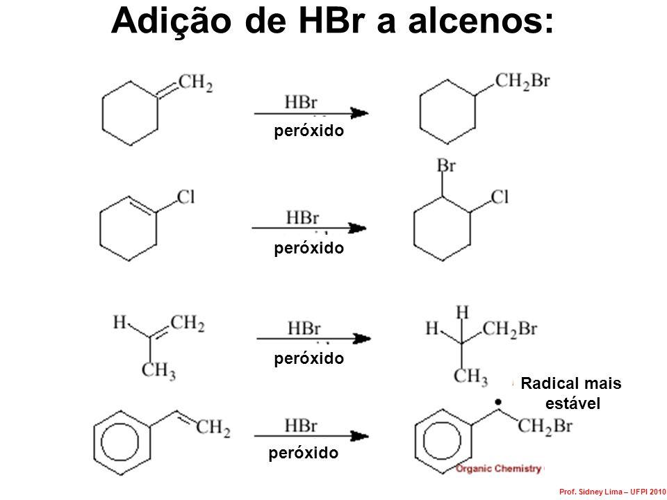 Adição de HBr a alcenos: