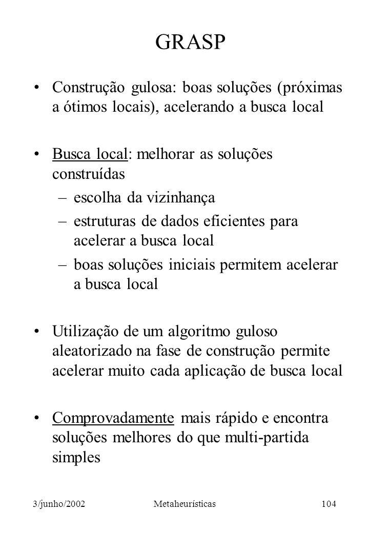 GRASP Construção gulosa: boas soluções (próximas a ótimos locais), acelerando a busca local. Busca local: melhorar as soluções construídas.