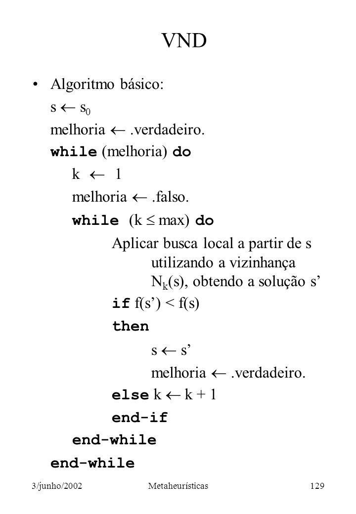 VND Algoritmo básico: s  s0 melhoria  .verdadeiro.