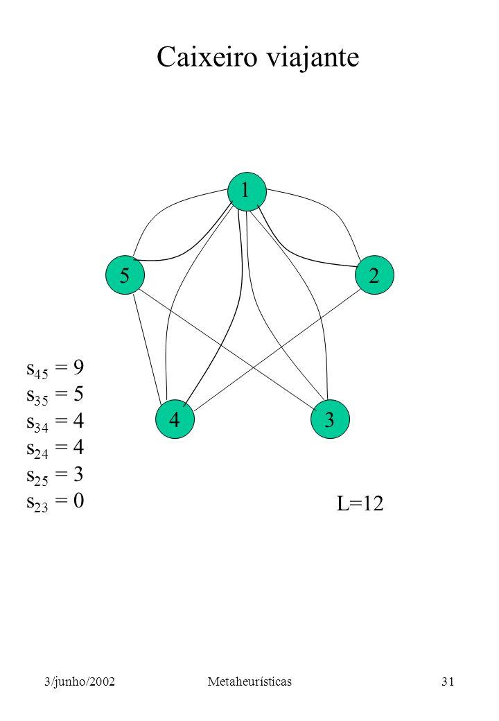 Caixeiro viajante 5 4 3 2 1 s45 = 9 s35 = 5 s34 = 4 s24 = 4 s25 = 3
