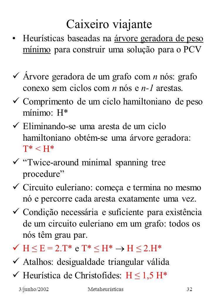 Caixeiro viajante Heurísticas baseadas na árvore geradora de peso mínimo para construir uma solução para o PCV.
