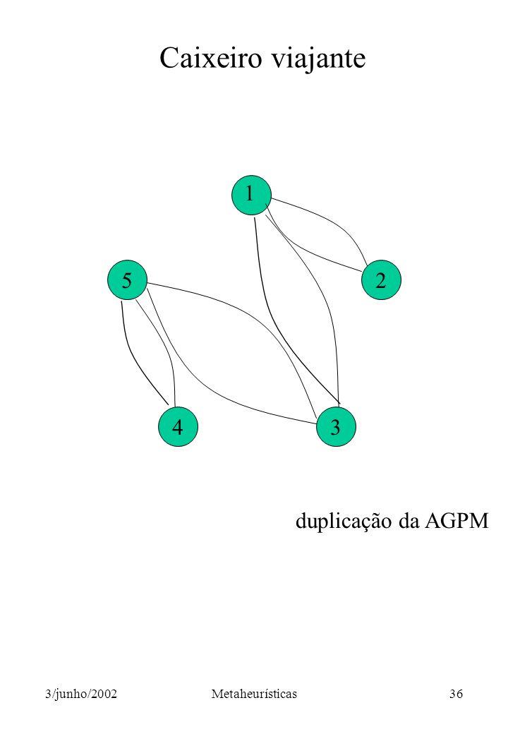Caixeiro viajante 5 4 3 2 1 duplicação da AGPM 3/junho/2002