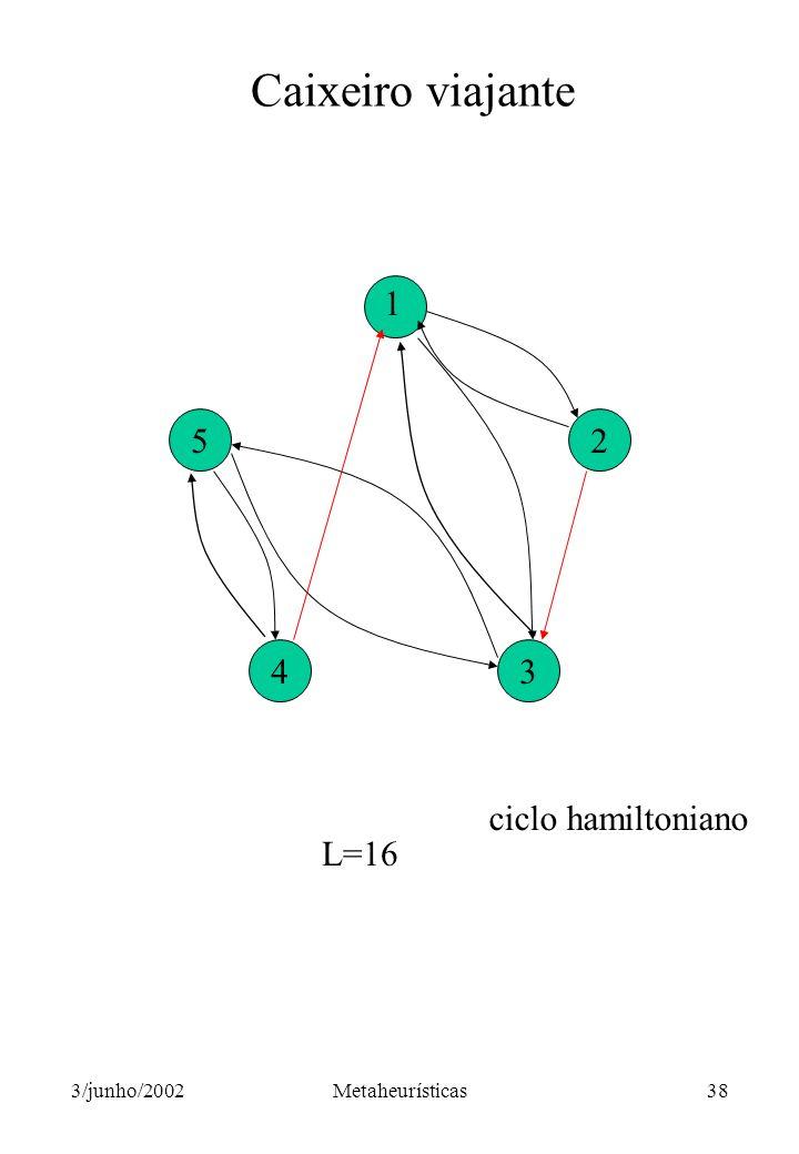 Caixeiro viajante 5 4 3 2 1 ciclo hamiltoniano L=16 3/junho/2002