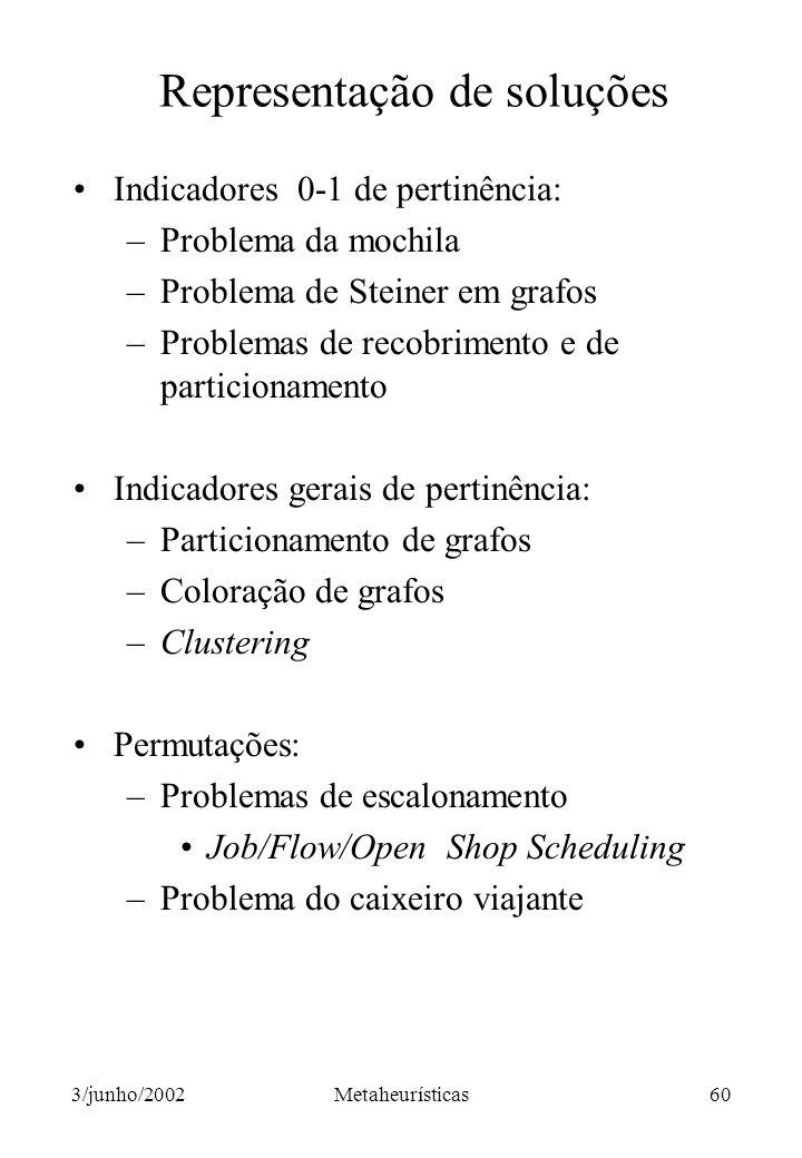 Representação de soluções