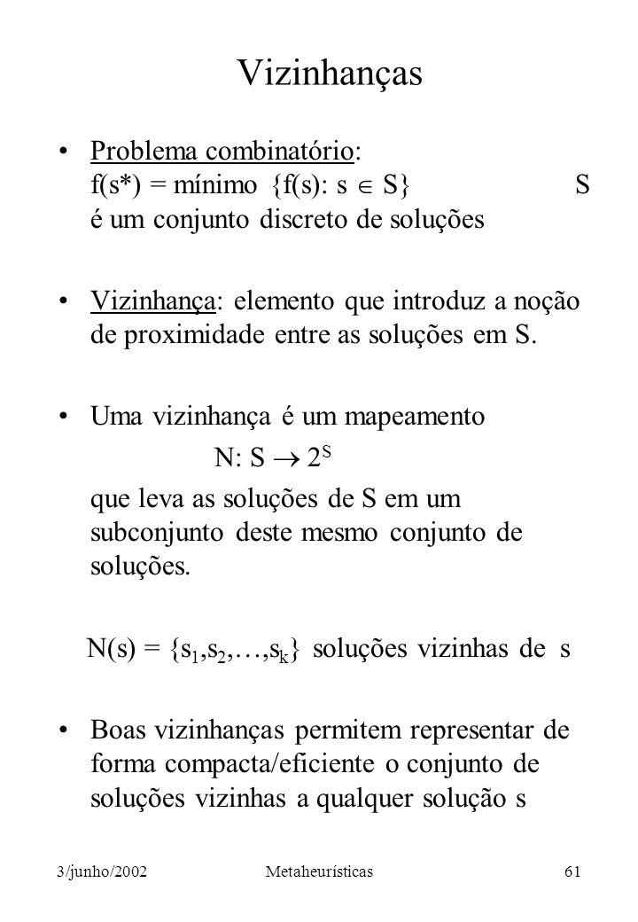 Vizinhanças Problema combinatório: f(s*) = mínimo {f(s): s  S} S é um conjunto discreto de soluções.