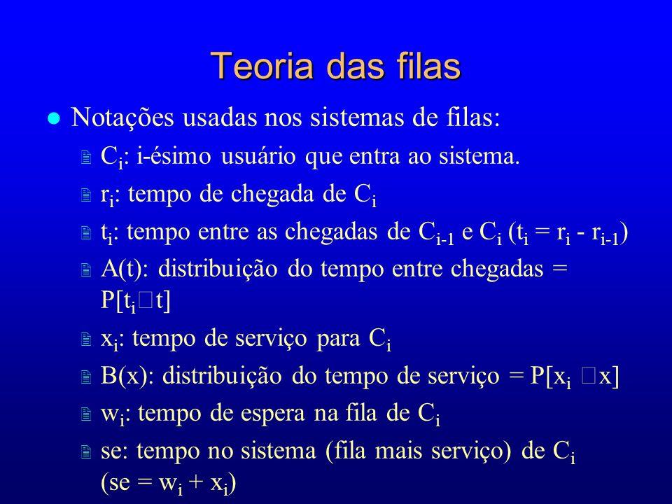 Teoria das filas Notações usadas nos sistemas de filas: