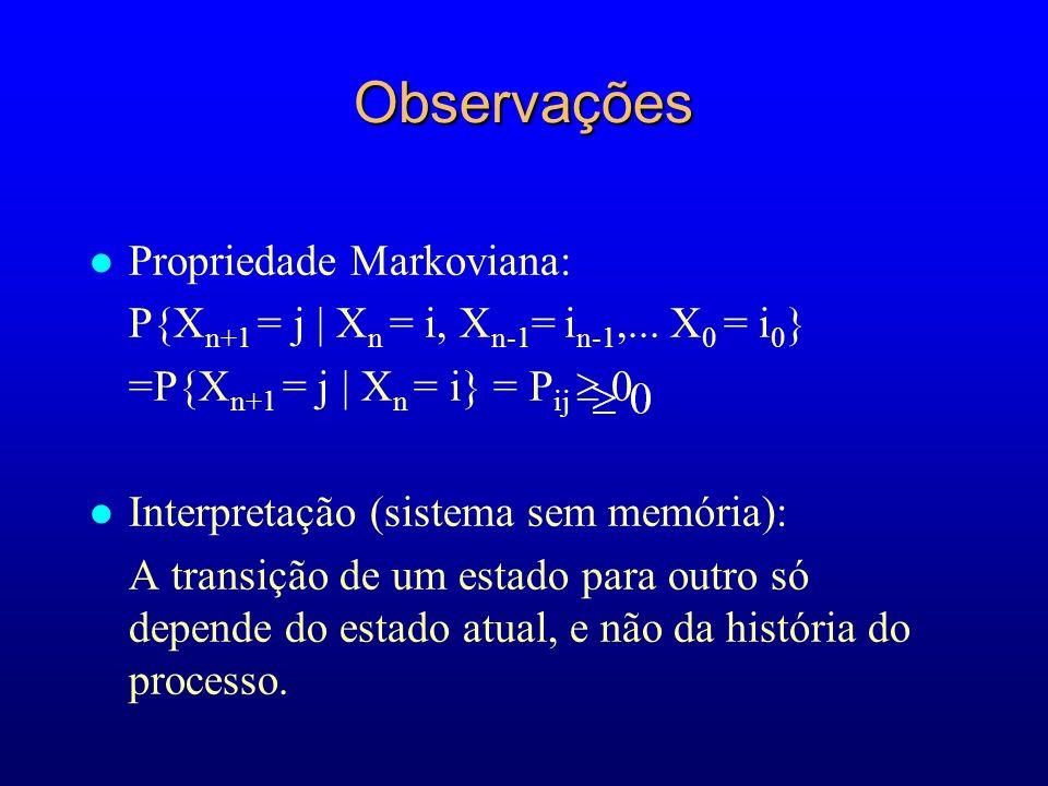 Observações Propriedade Markoviana: