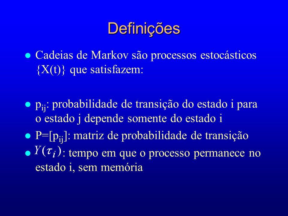 DefiniçõesCadeias de Markov são processos estocásticos {X(t)} que satisfazem: