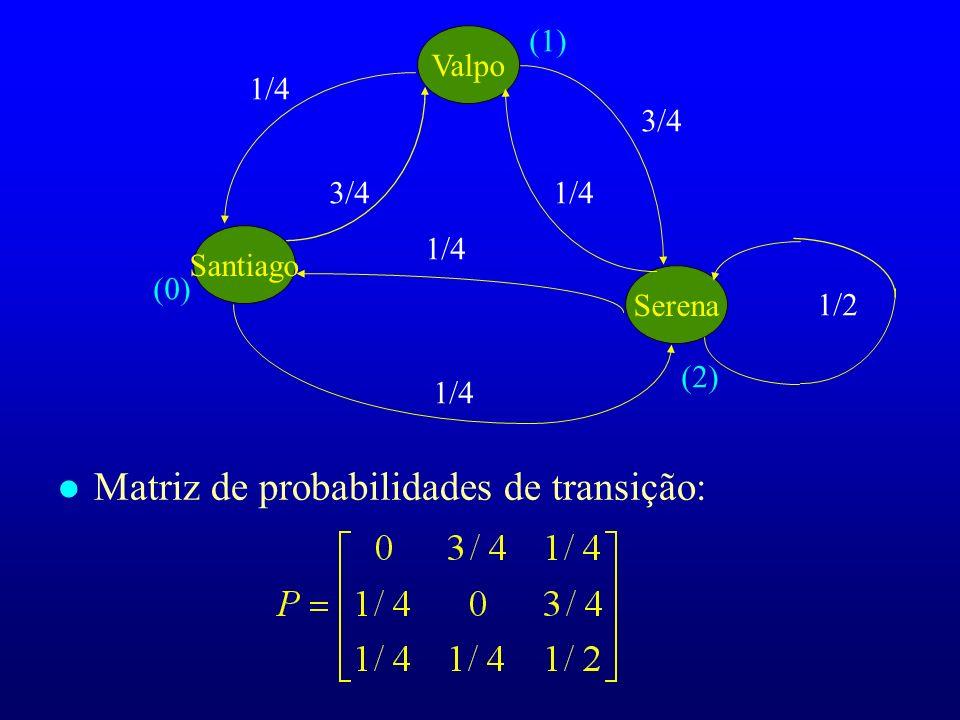 Matriz de probabilidades de transição: