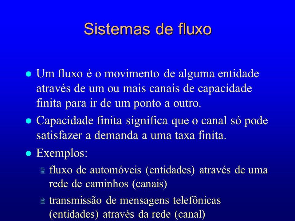 Sistemas de fluxo Um fluxo é o movimento de alguma entidade através de um ou mais canais de capacidade finita para ir de um ponto a outro.