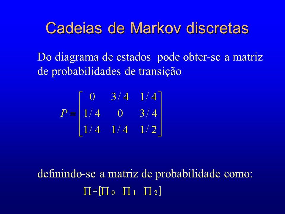 Cadeias de Markov discretas