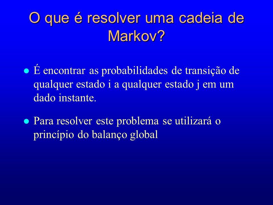 O que é resolver uma cadeia de Markov