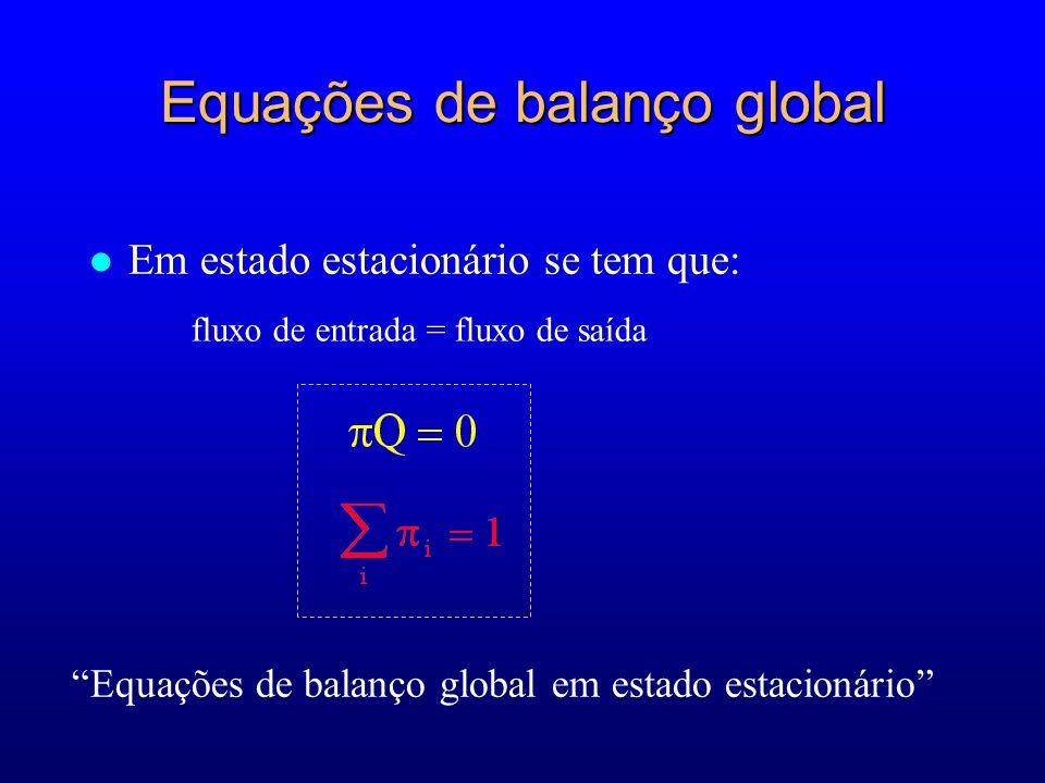 Equações de balanço global