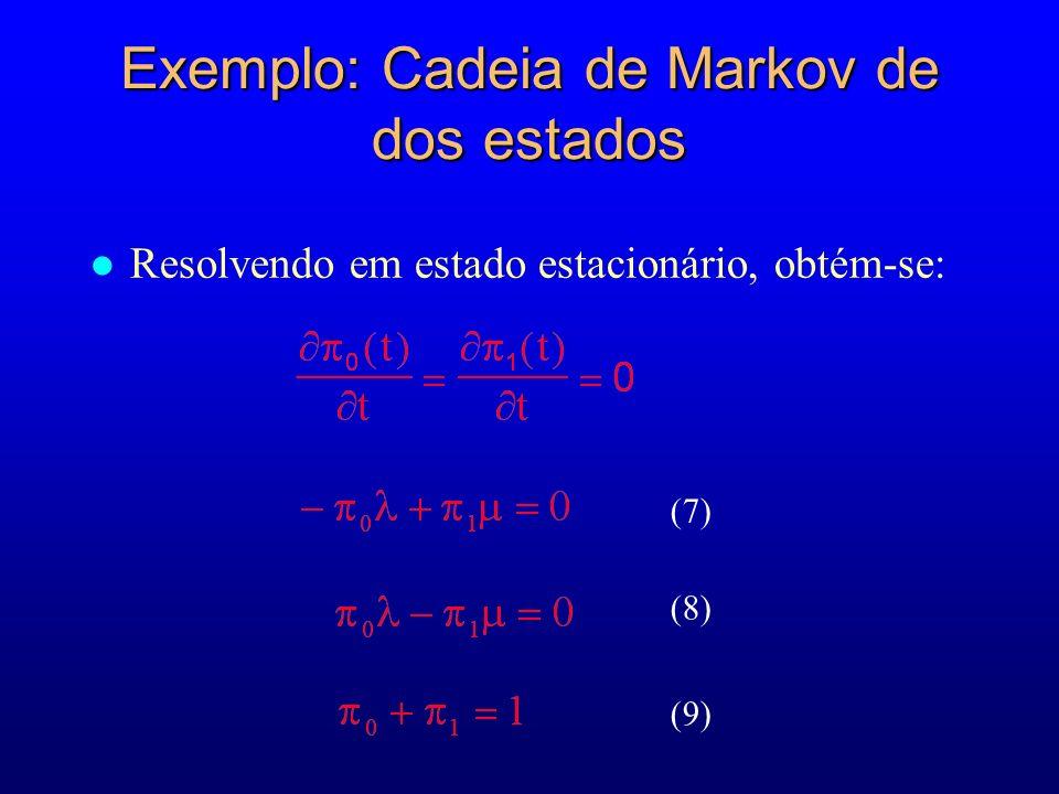 Exemplo: Cadeia de Markov de dos estados
