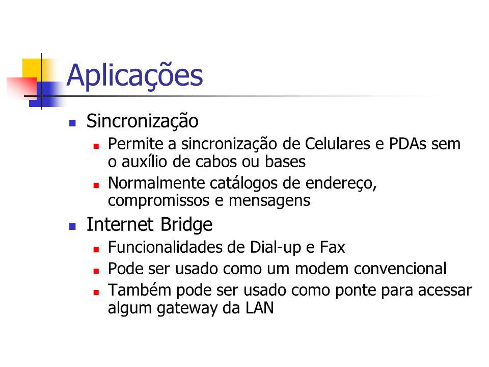 Aplicações Sincronização Internet Bridge