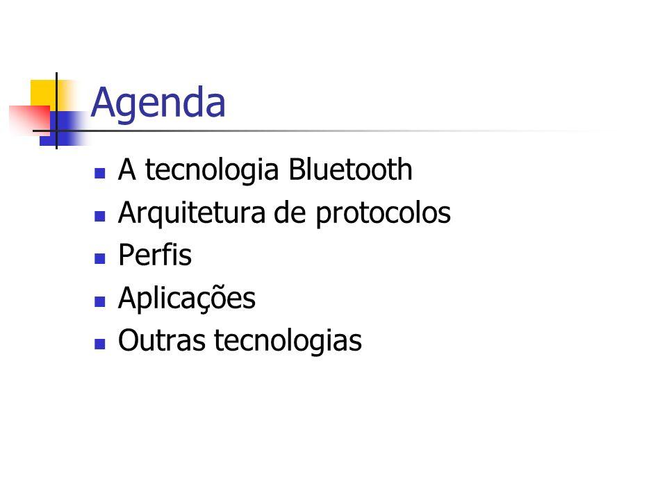 Agenda A tecnologia Bluetooth Arquitetura de protocolos Perfis