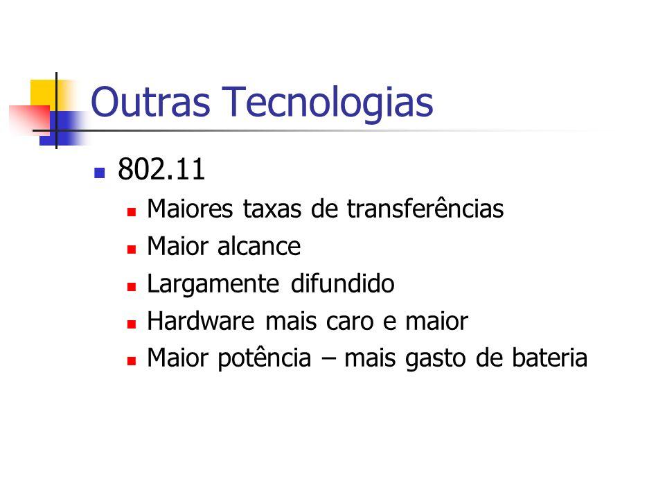 Outras Tecnologias 802.11 Maiores taxas de transferências