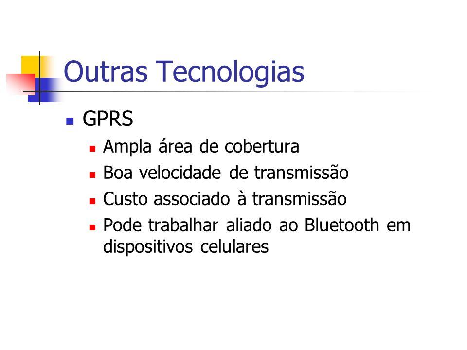 Outras Tecnologias GPRS Ampla área de cobertura
