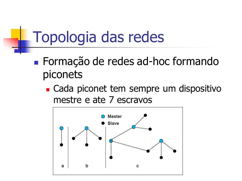 Topologia das redes Formação de redes ad-hoc formando piconets
