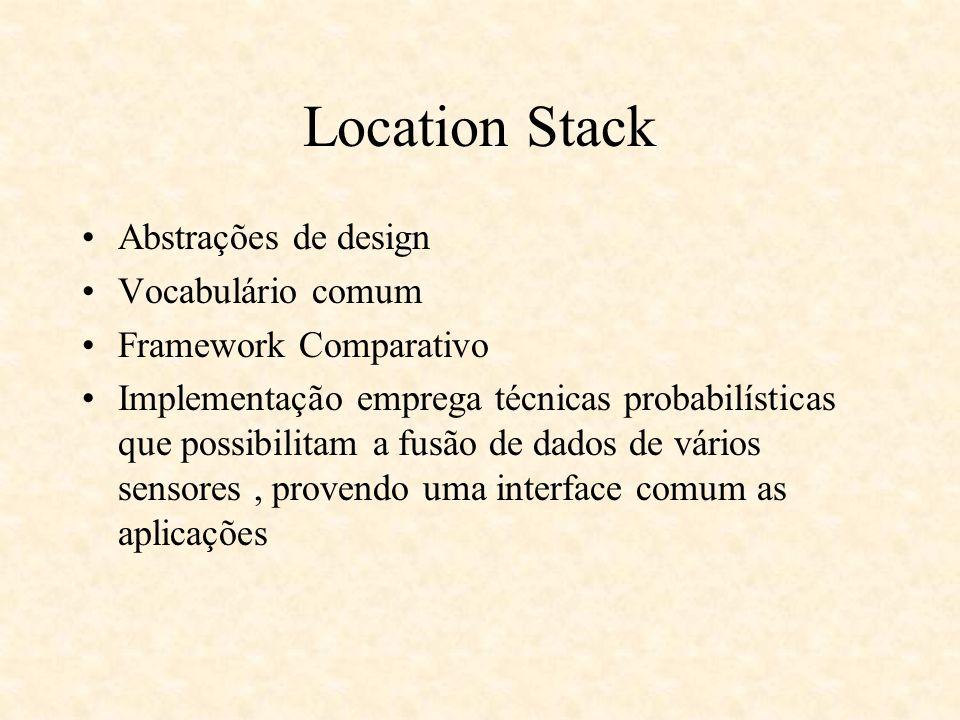Location Stack Abstrações de design Vocabulário comum