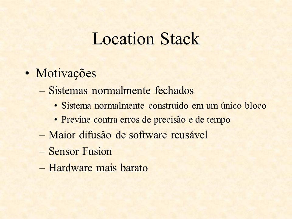 Location Stack Motivações Sistemas normalmente fechados