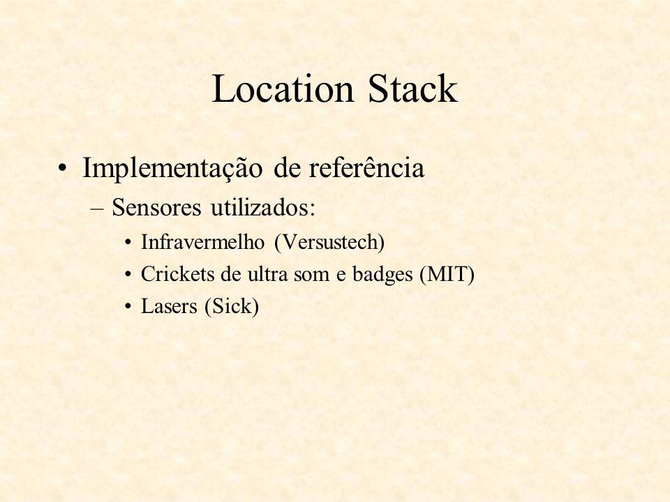 Location Stack Implementação de referência Sensores utilizados:
