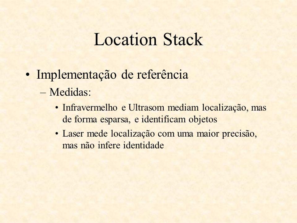 Location Stack Implementação de referência Medidas: