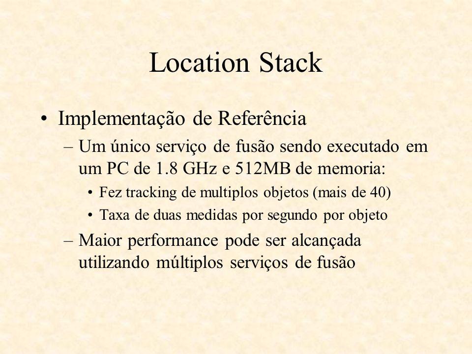 Location Stack Implementação de Referência