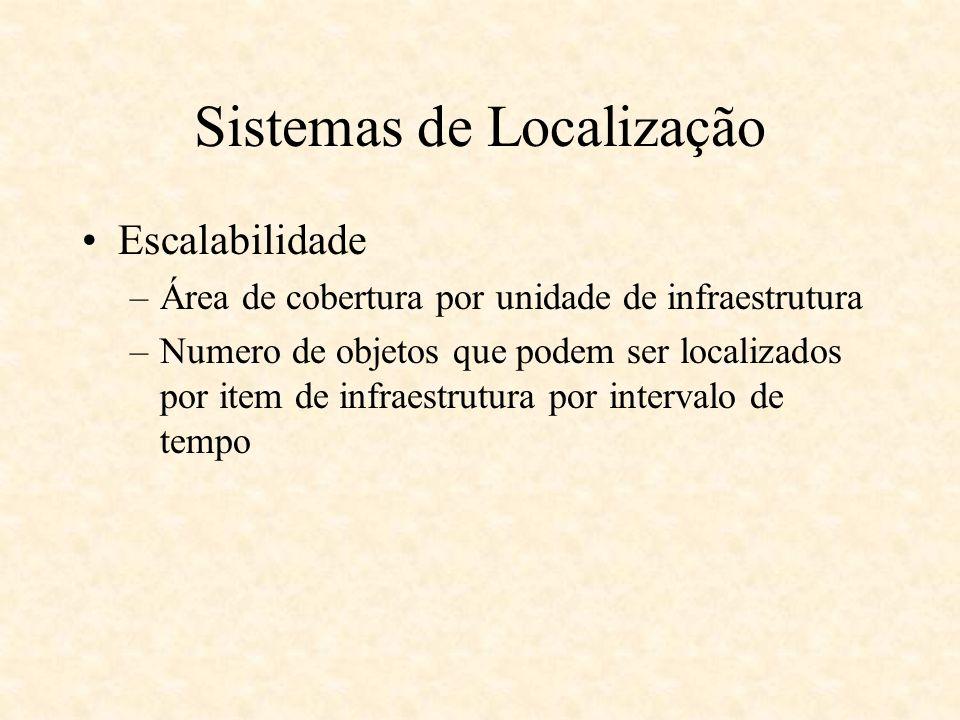 Sistemas de Localização