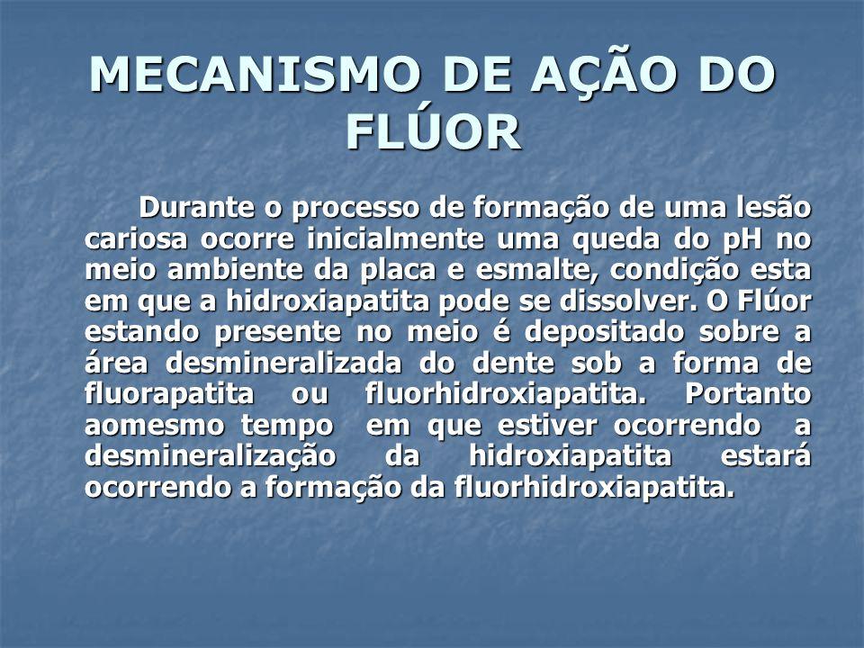 MECANISMO DE AÇÃO DO FLÚOR