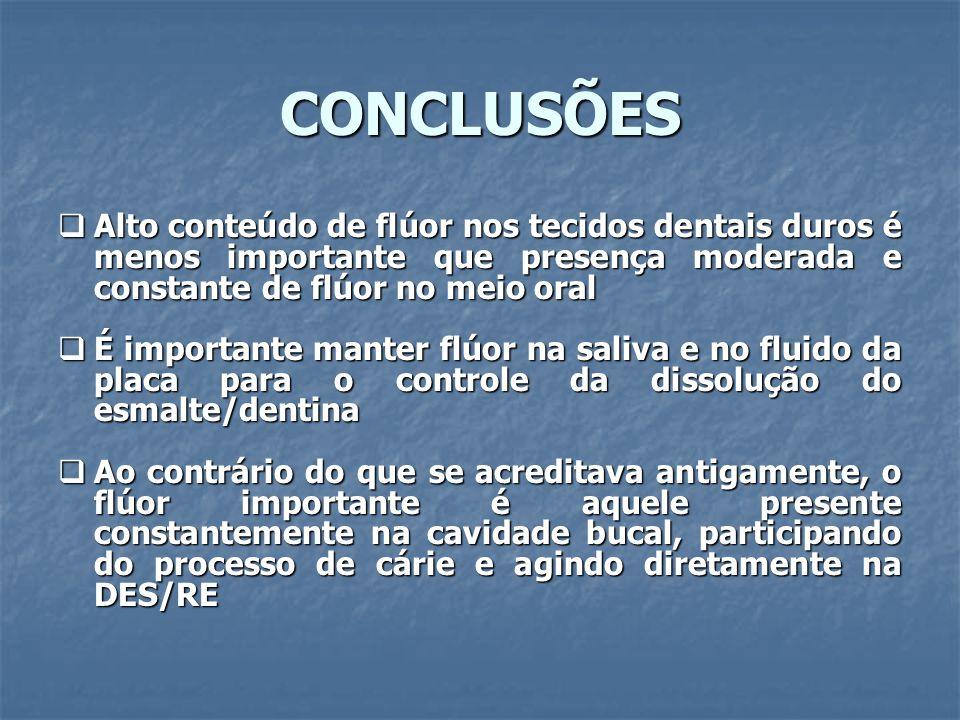 CONCLUSÕES Alto conteúdo de flúor nos tecidos dentais duros é menos importante que presença moderada e constante de flúor no meio oral.