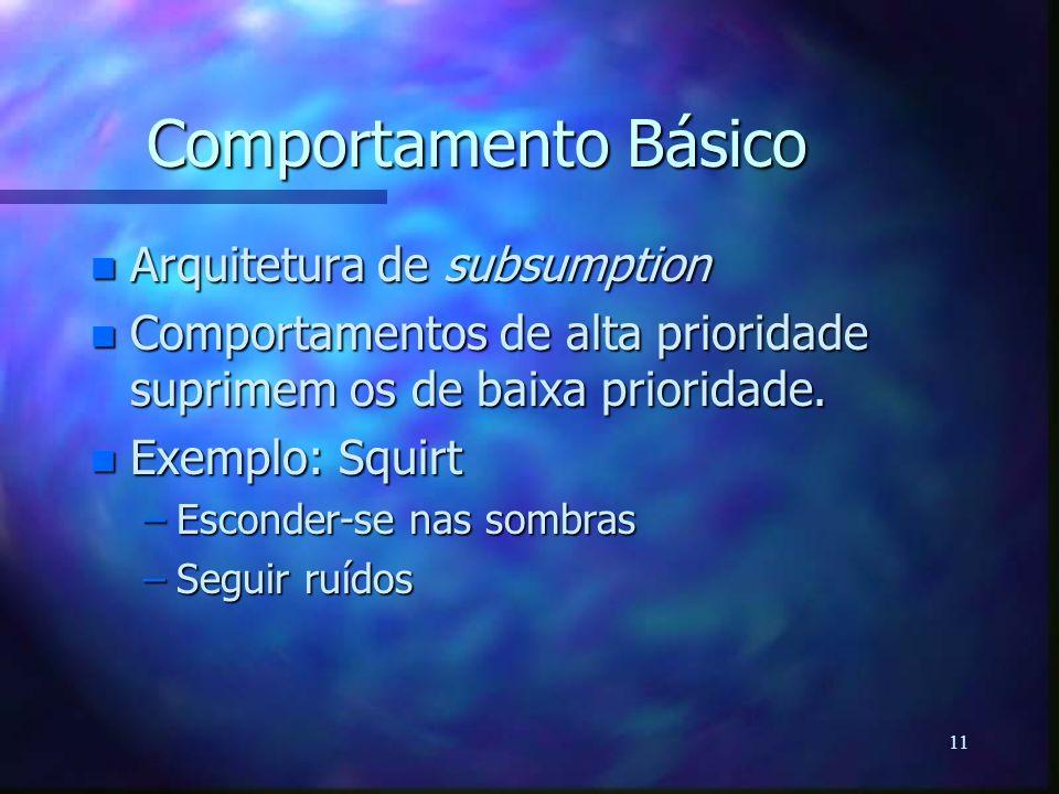Comportamento Básico Arquitetura de subsumption