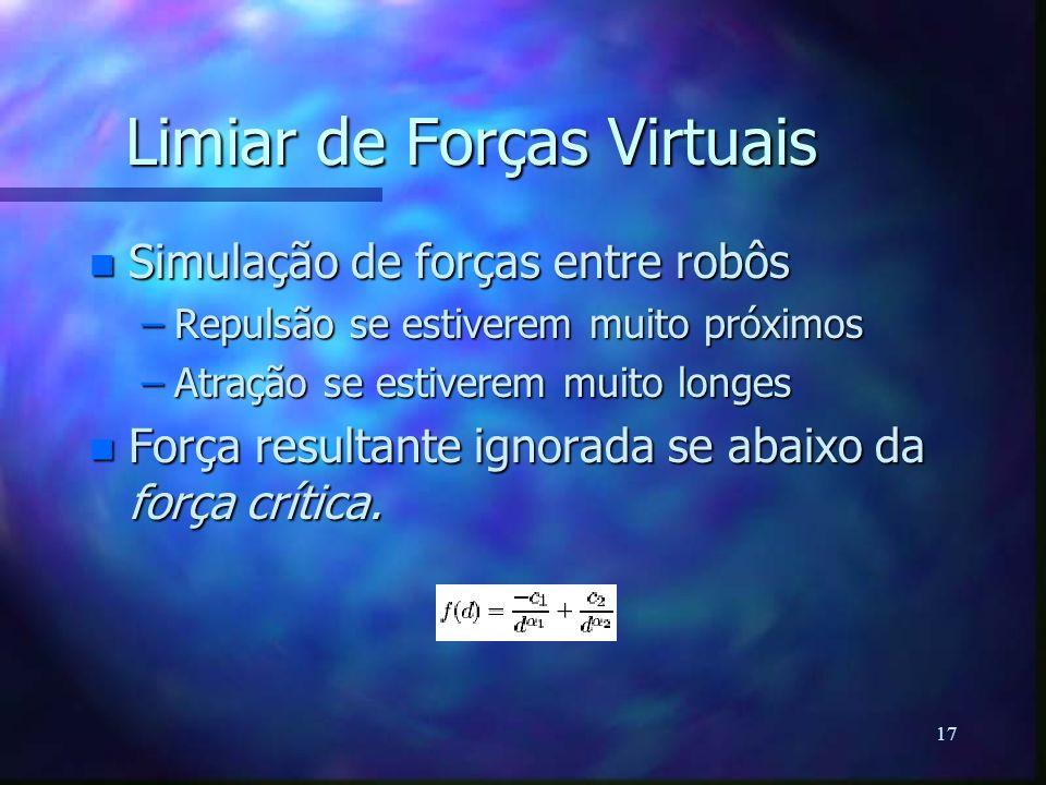 Limiar de Forças Virtuais