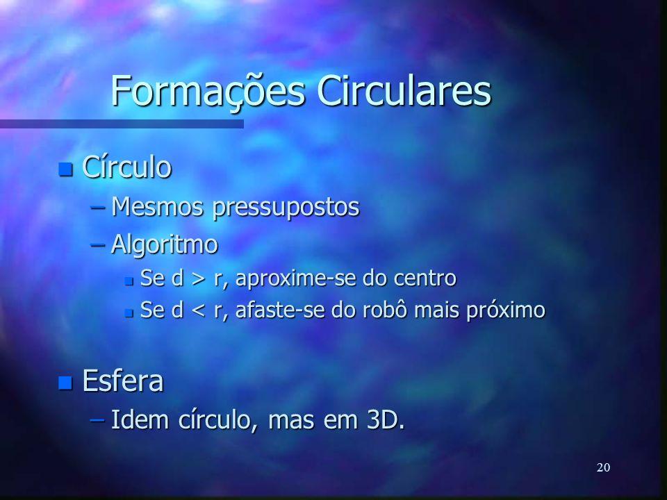Formações Circulares Círculo Esfera Mesmos pressupostos Algoritmo