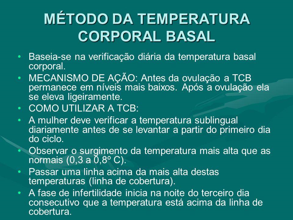 MÉTODO DA TEMPERATURA CORPORAL BASAL
