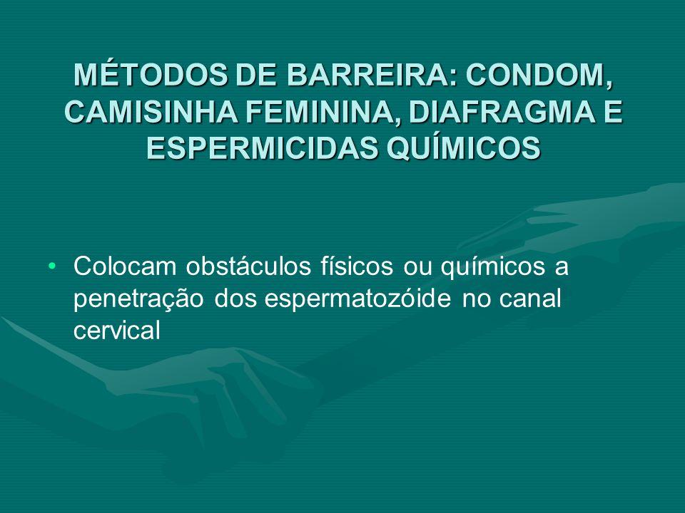 MÉTODOS DE BARREIRA: CONDOM, CAMISINHA FEMININA, DIAFRAGMA E ESPERMICIDAS QUÍMICOS
