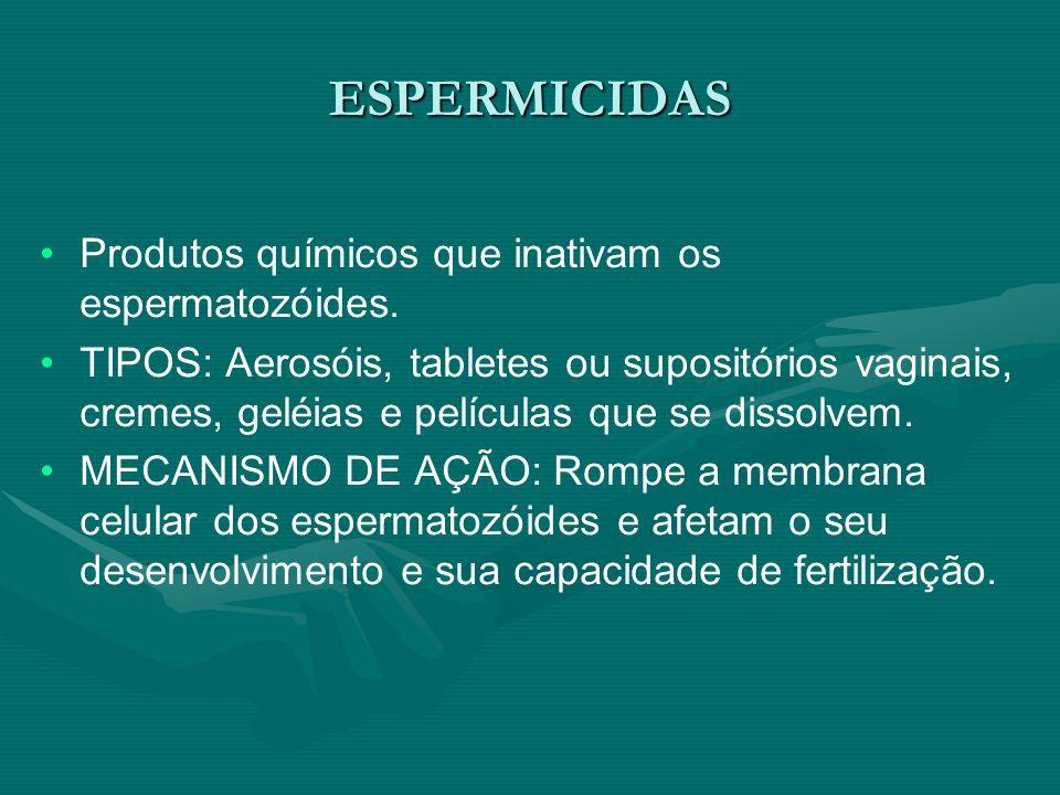 ESPERMICIDAS Produtos químicos que inativam os espermatozóides.