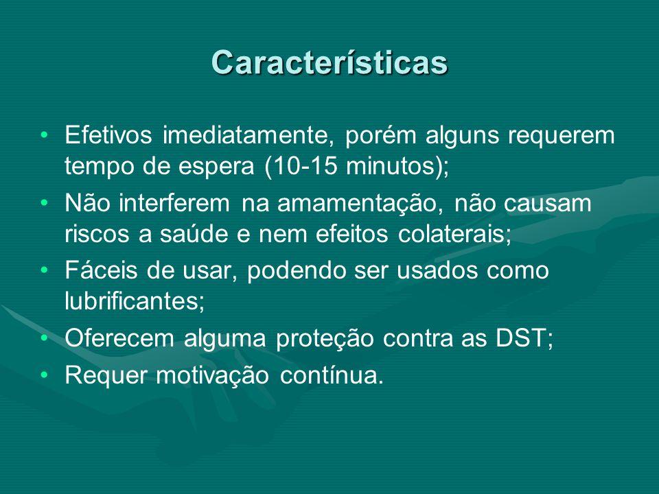 Características Efetivos imediatamente, porém alguns requerem tempo de espera (10-15 minutos);