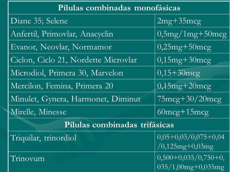 Pílulas combinadas monofásicas Pílulas combinadas trifásicas