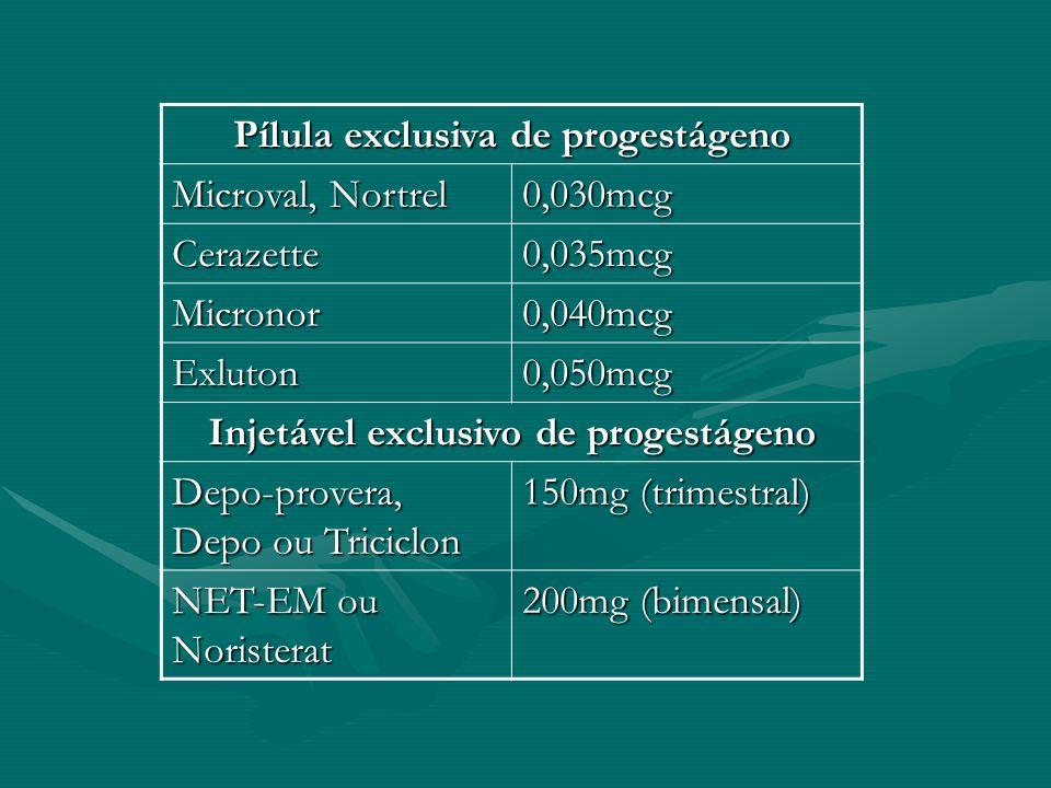 Pílula exclusiva de progestágeno Injetável exclusivo de progestágeno